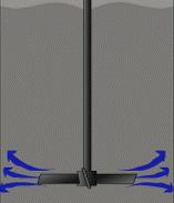 радиальный импеллер